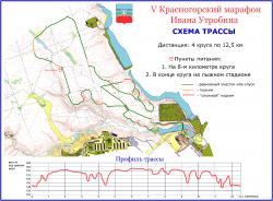 Схема лыжной дистанции Касногорского марафона 2013