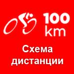 Схема дистанции триатлона в Эстонии 03.08.2014 - велогонка