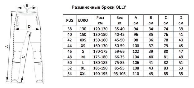 Фото - Таблиц размеров разминочных брюк Olle