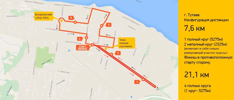 7 км. - схема круга тутаевского марафона 2015