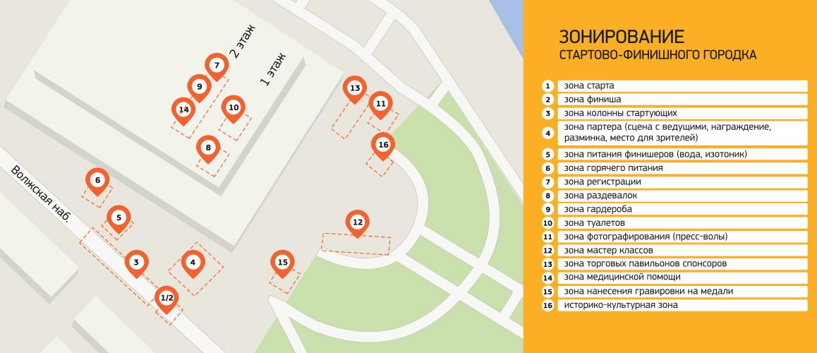 Схема Стартово-финишного городка. Рыбинский полумарафон 2015