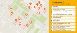 Карта-схема - Стартово-финишный городок Тутаеского полумарафона 2016