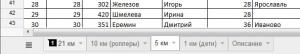 Скриншот - Вкладки результатов