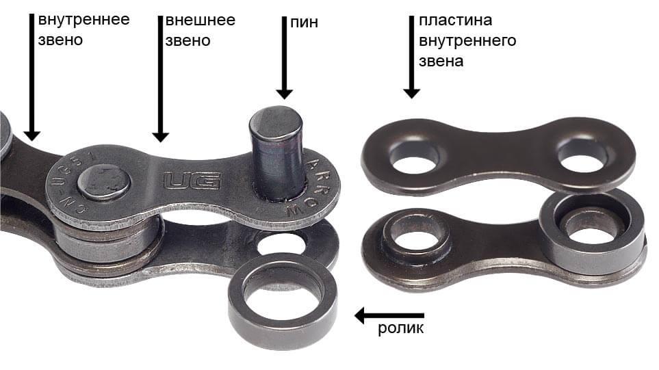 Фото - Как определить износ вело цепи