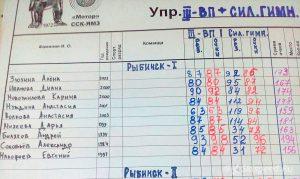 Фото - Итоги кубка г. Ярославля по зимнему двоеборью