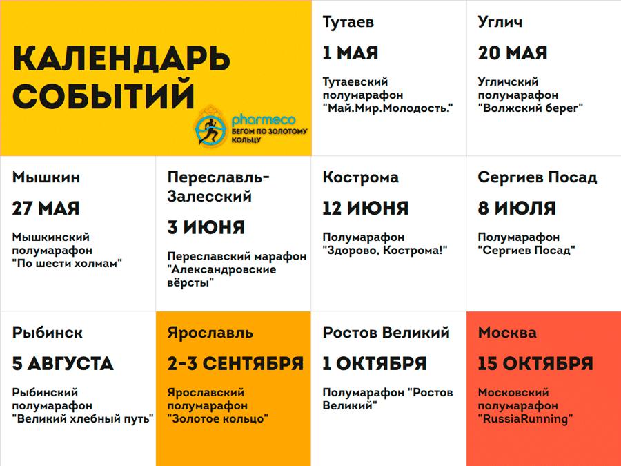 Календарь событий - Регистрация на беговые полумарафоны - Бегом по Золотому кольцу 2017