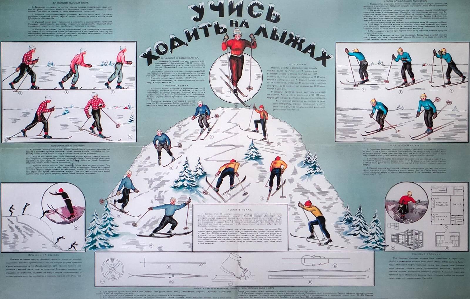 Фото учись ходить на лыжах - Занимайтесь спортом. Плакаты СССР